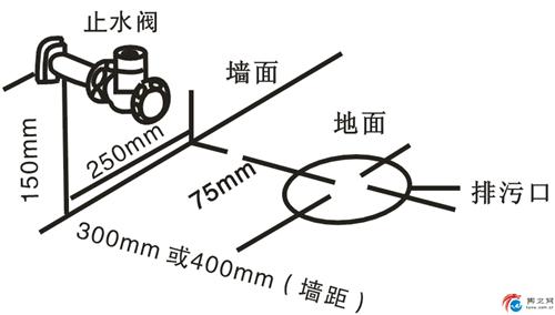 家装地线接线方法图解