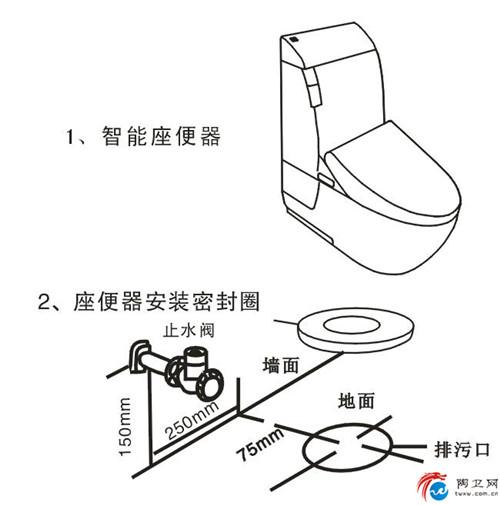 工程图 简笔画 平面图 手绘 线稿 500_505