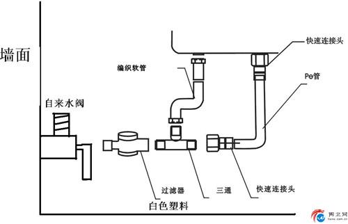 智能马桶电路图pdf